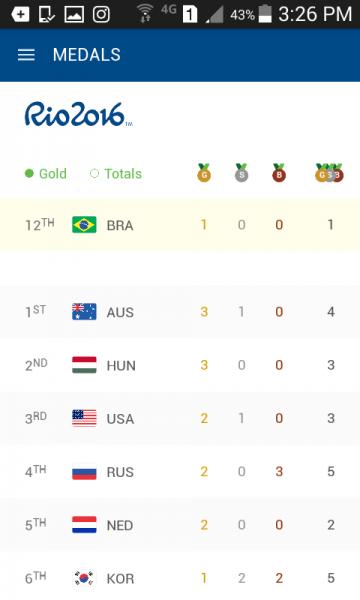 Rio 20163