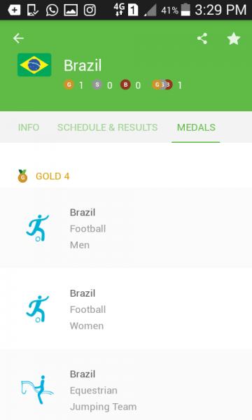 Rio 20166